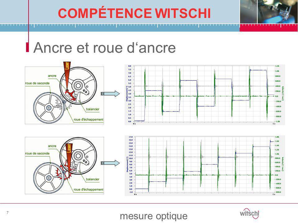 COMPÉTENCE WITSCHI mesure optique 7 Ancre et roue d'ancre