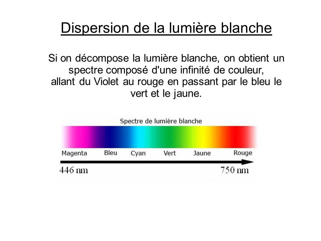 Dispersion de la lumière blanche Si on décompose la lumière blanche, on obtient un spectre composé d'une infinité de couleur, allant du Violet au roug