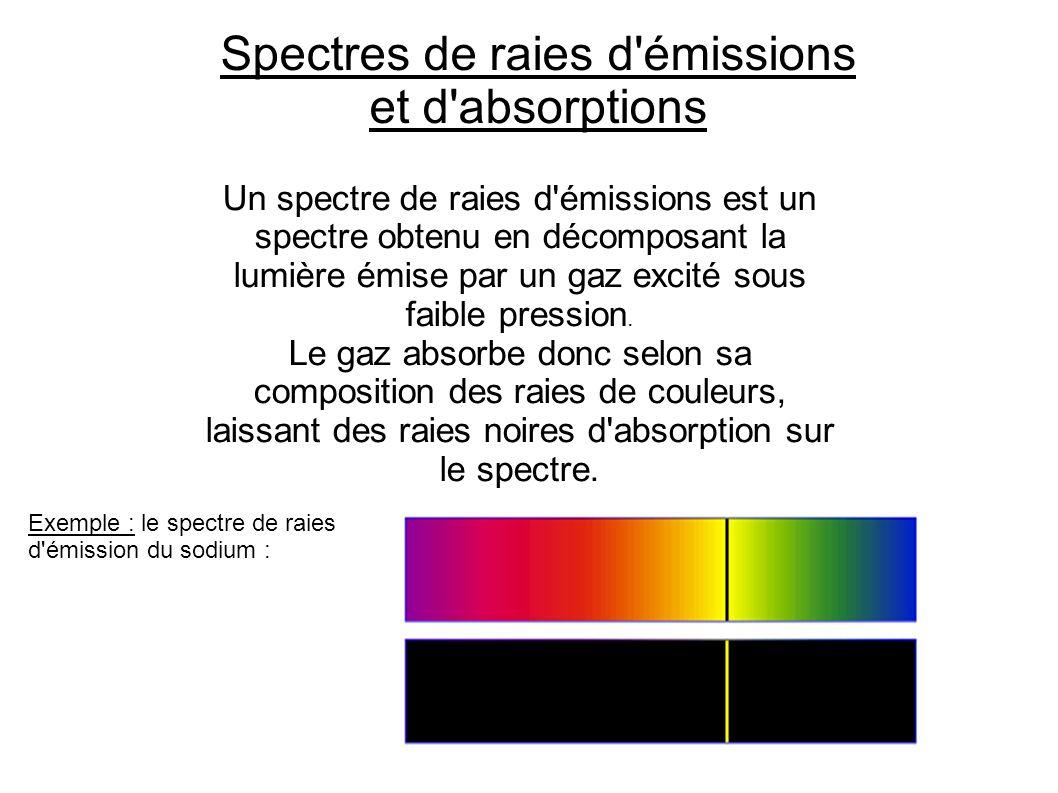 Spectres de raies d'émissions et d'absorptions Un spectre de raies d'émissions est un spectre obtenu en décomposant la lumière émise par un gaz excité