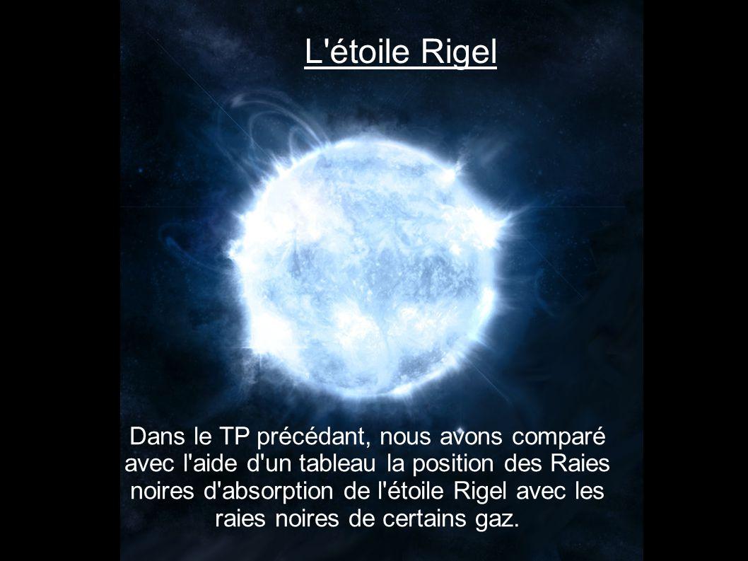 Dans le TP précédant, nous avons comparé avec l'aide d'un tableau la position des Raies noires d'absorption de l'étoile Rigel avec les raies noires de