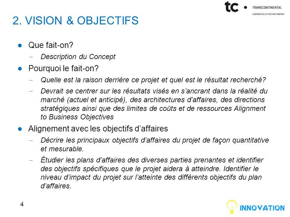 2. VISION & OBJECTIFS Que fait-on?  Description du Concept Pourquoi le fait-on?  Quelle est la raison derrière ce projet et quel est le résultat rec