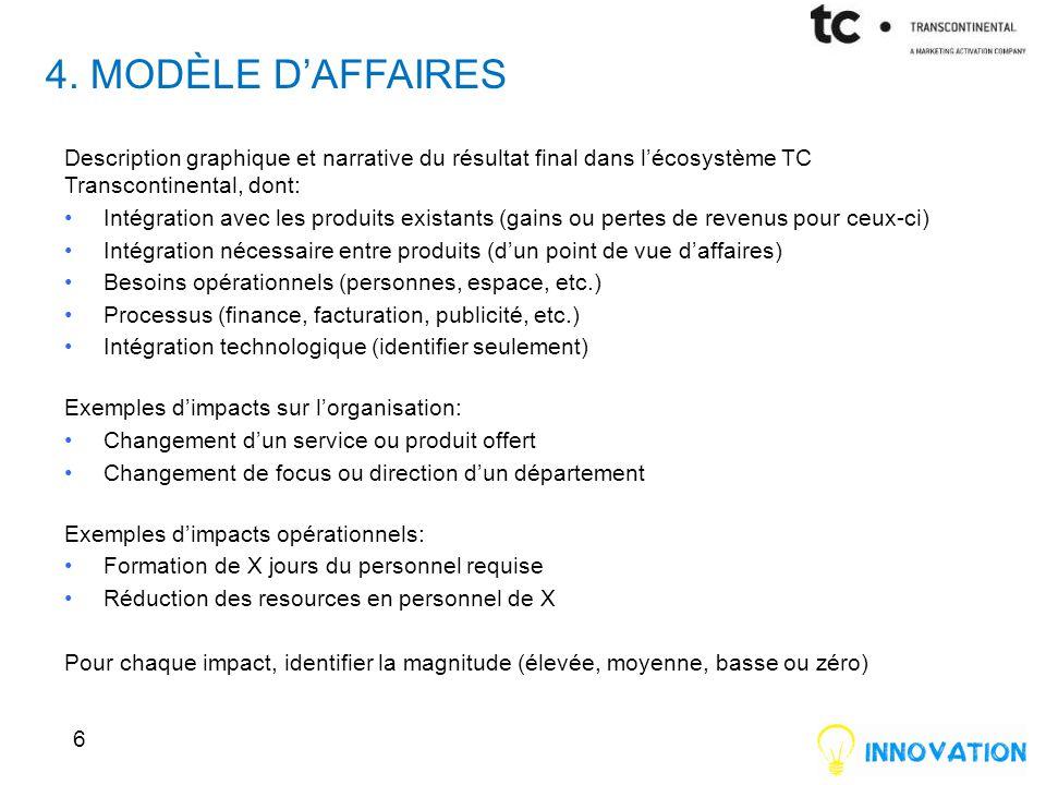 4. MODÈLE D'AFFAIRES Description graphique et narrative du résultat final dans l'écosystème TC Transcontinental, dont: Intégration avec les produits e