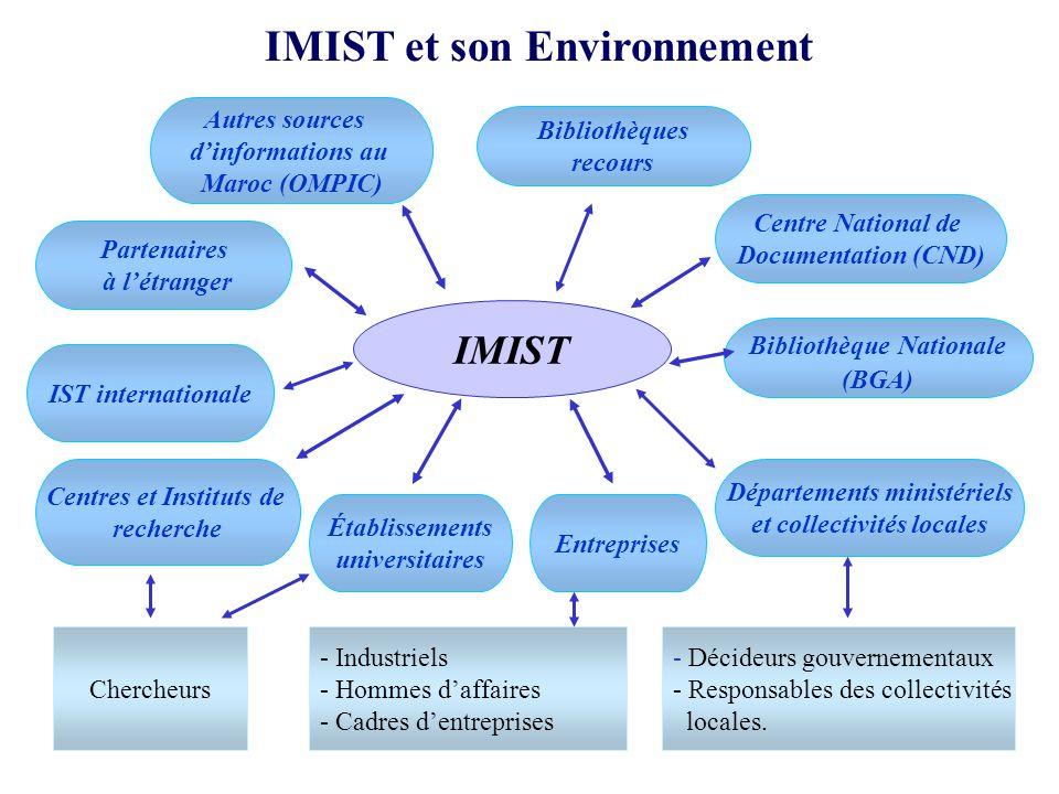 16 IMIST et son Environnement IMIST Bibliothèque Nationale (BGA) Bibliothèques recours Partenaires à l'étranger IST internationale Centres et Institut