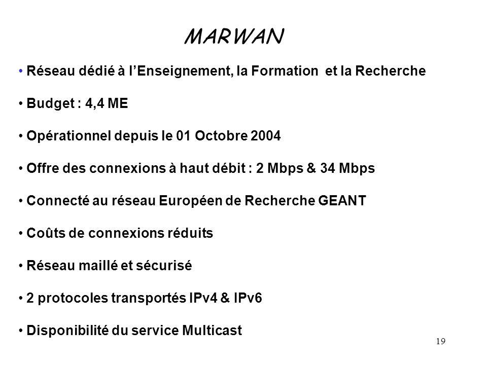 19 MARWAN Réseau dédié à l'Enseignement, la Formation et la Recherche Budget : 4,4 ME Opérationnel depuis le 01 Octobre 2004 Offre des connexions à ha