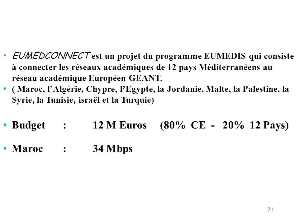 21 EUMEDCONNECT est un projet du programme EUMEDIS qui consiste à connecter les réseaux académiques de 12 pays Méditerranéens au réseau académique Eur