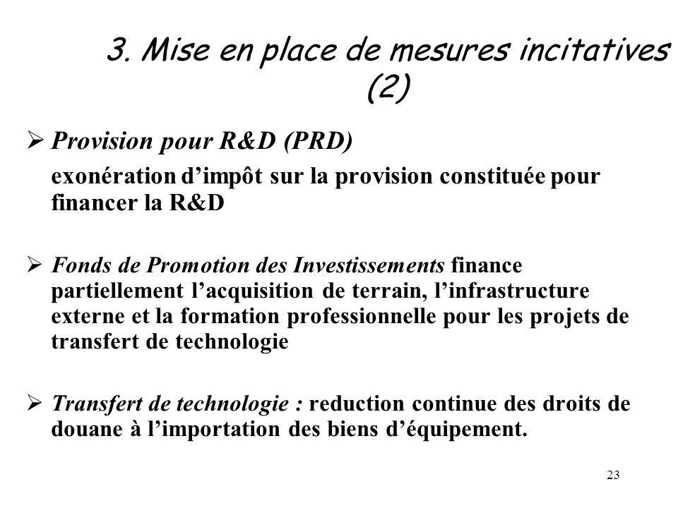 23 3. Mise en place de mesures incitatives (2)  Provision pour R&D (PRD) exonération d'impôt sur la provision constituée pour financer la R&D  Fonds