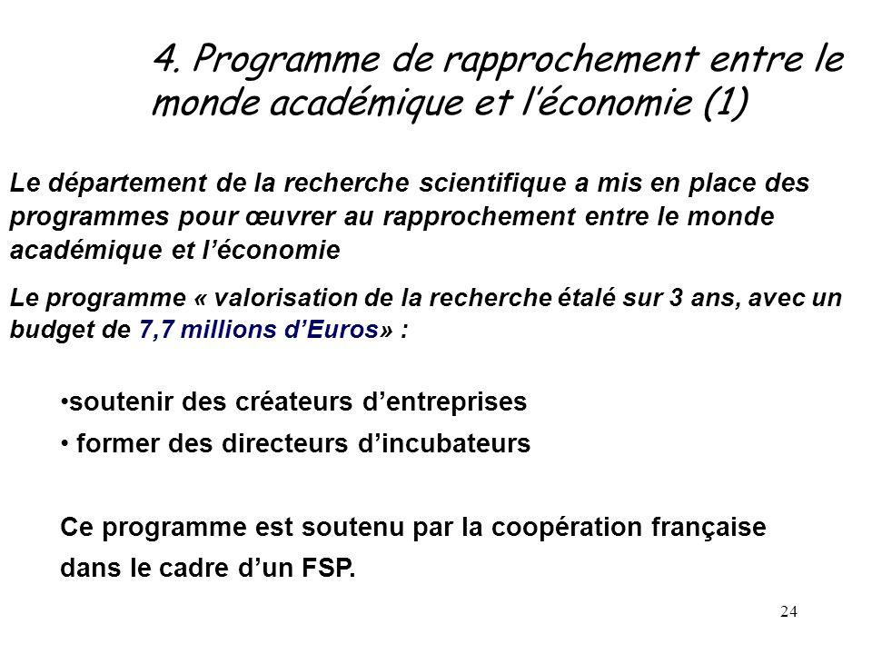 24 Le département de la recherche scientifique a mis en place des programmes pour œuvrer au rapprochement entre le monde académique et l'économie Le p