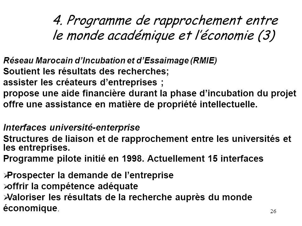 26 Interfaces université-enterprise Structures de liaison et de rapprochement entre les universités et les entreprises. Programme pilote initié en 199