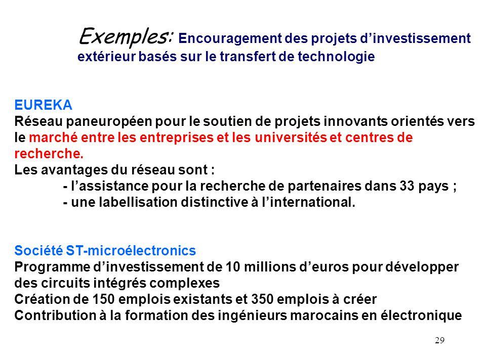 29 EUREKA Réseau paneuropéen pour le soutien de projets innovants orientés vers le marché entre les entreprises et les universités et centres de reche