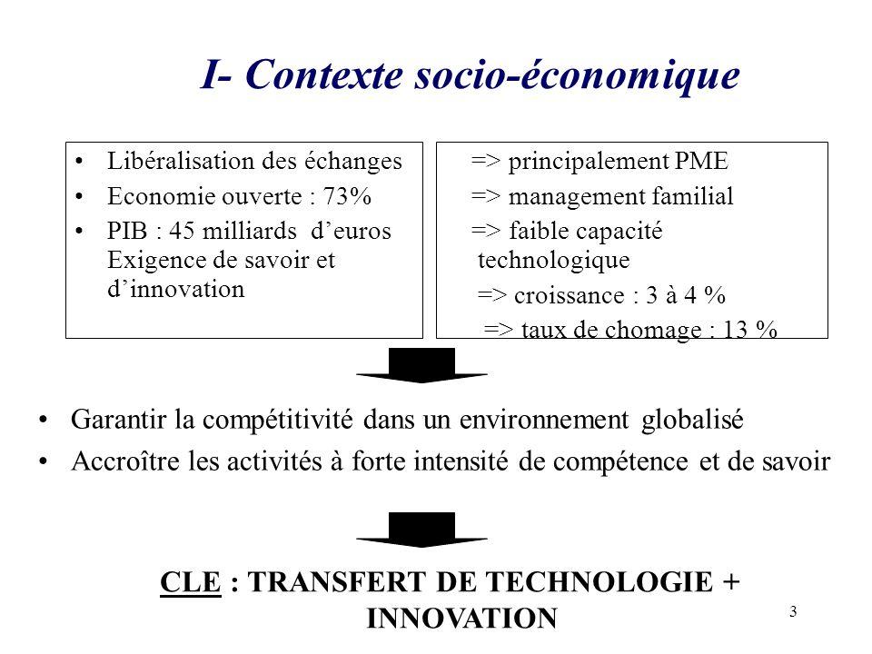 3 I- Contexte socio-économique Libéralisation des échanges Economie ouverte : 73% PIB : 45 milliards d'euros Exigence de savoir et d'innovation => pri