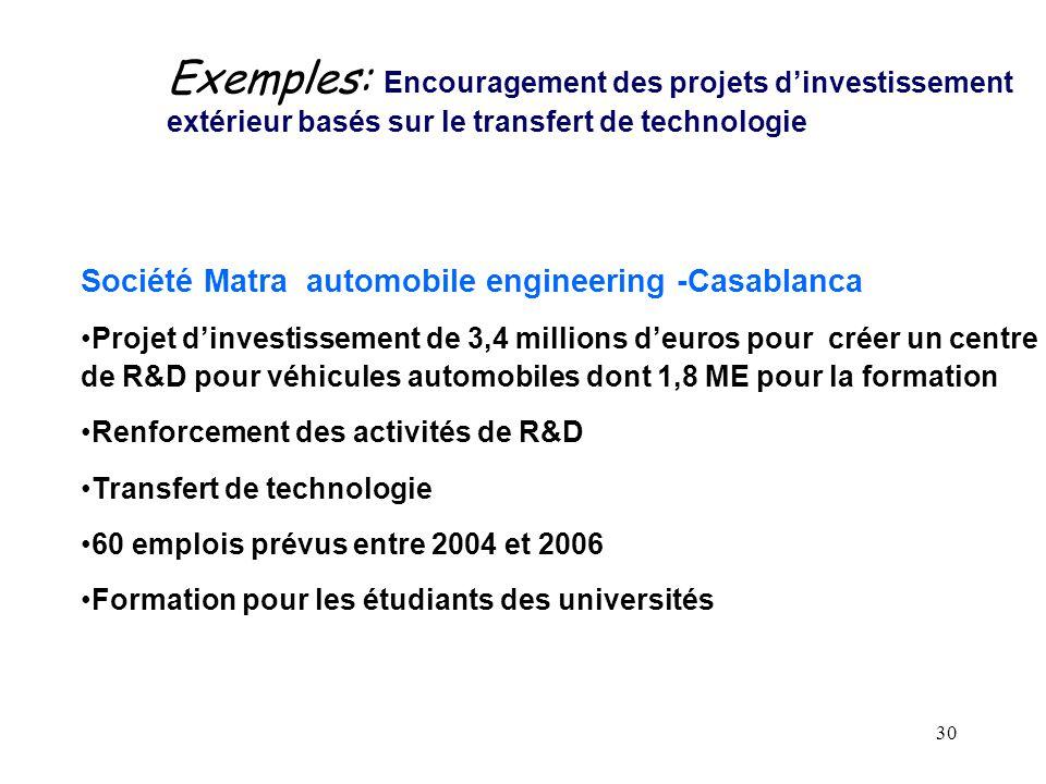 30 Société Matra automobile engineering -Casablanca Projet d'investissement de 3,4 millions d'euros pour créer un centre de R&D pour véhicules automob
