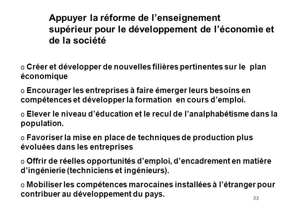 33 Appuyer la réforme de l'enseignement supérieur pour le développement de l'économie et de la société o Créer et développer de nouvelles filières per