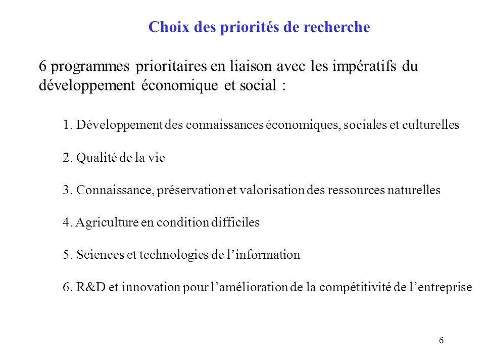 6 Choix des priorités de recherche 6 programmes prioritaires en liaison avec les impératifs du développement économique et social : 1. Développement d