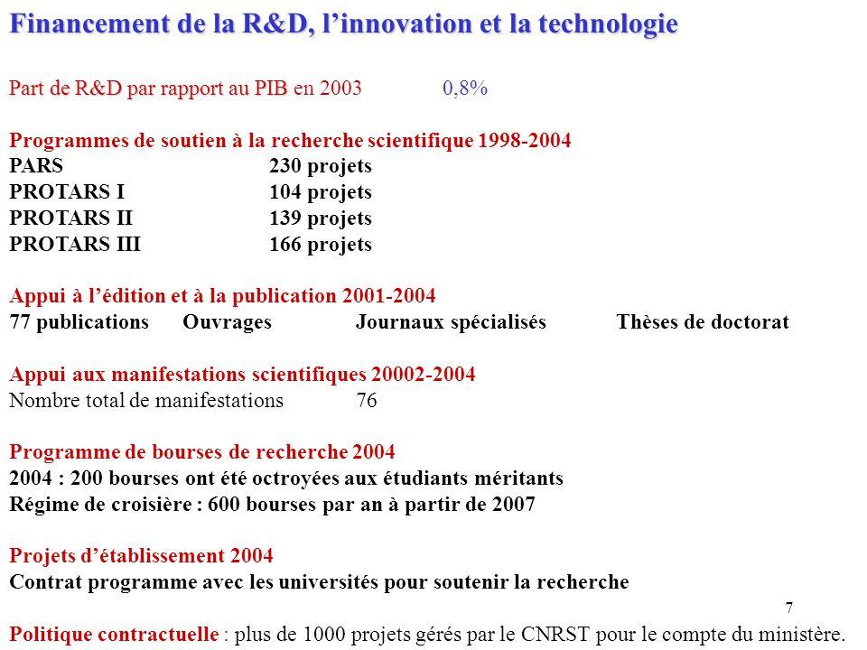 7 Financement de la R&D, l'innovation et la technologie Part de R&D par rapport au PIB Part de R&D par rapport au PIB en 2003 0,8% Programmes de souti