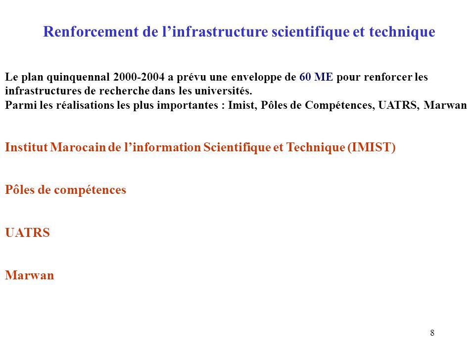 8 Renforcement de l'infrastructure scientifique et technique Le plan quinquennal 2000-2004 a prévu une enveloppe de 60 ME pour renforcer les infrastru