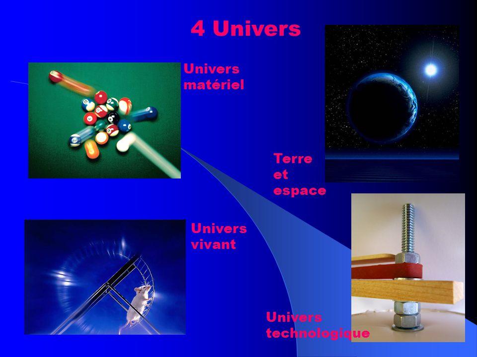 4 Univers Univers vivant Terre et espace Univers matériel Univers technologique