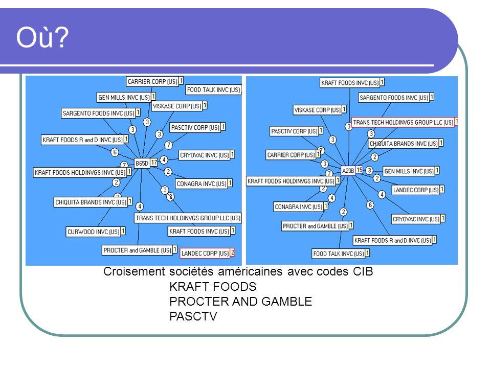 Où? KRAFT FOODS PROCTER AND GAMBLE PASCTV Croisement sociétés américaines avec codes CIB