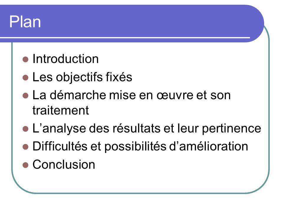 Plan Introduction Les objectifs fixés La démarche mise en œuvre et son traitement L'analyse des résultats et leur pertinence Difficultés et possibilités d'amélioration Conclusion