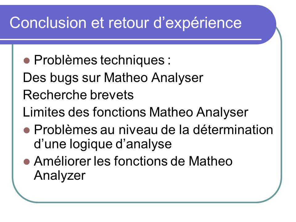 Conclusion et retour d'expérience Problèmes techniques : Des bugs sur Matheo Analyser Recherche brevets Limites des fonctions Matheo Analyser Problèmes au niveau de la détermination d'une logique d'analyse Améliorer les fonctions de Matheo Analyzer