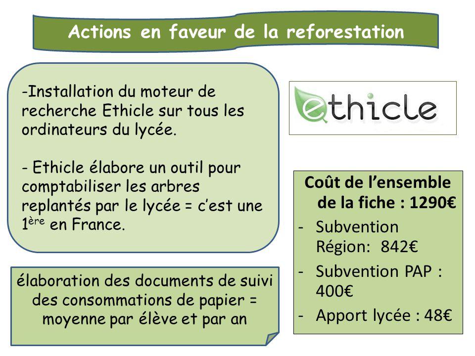 Coût de l'ensemble de la fiche : 1290€ -Subvention Région: 842€ -Subvention PAP : 400€ -Apport lycée : 48€ Actions en faveur de la reforestation -Inst