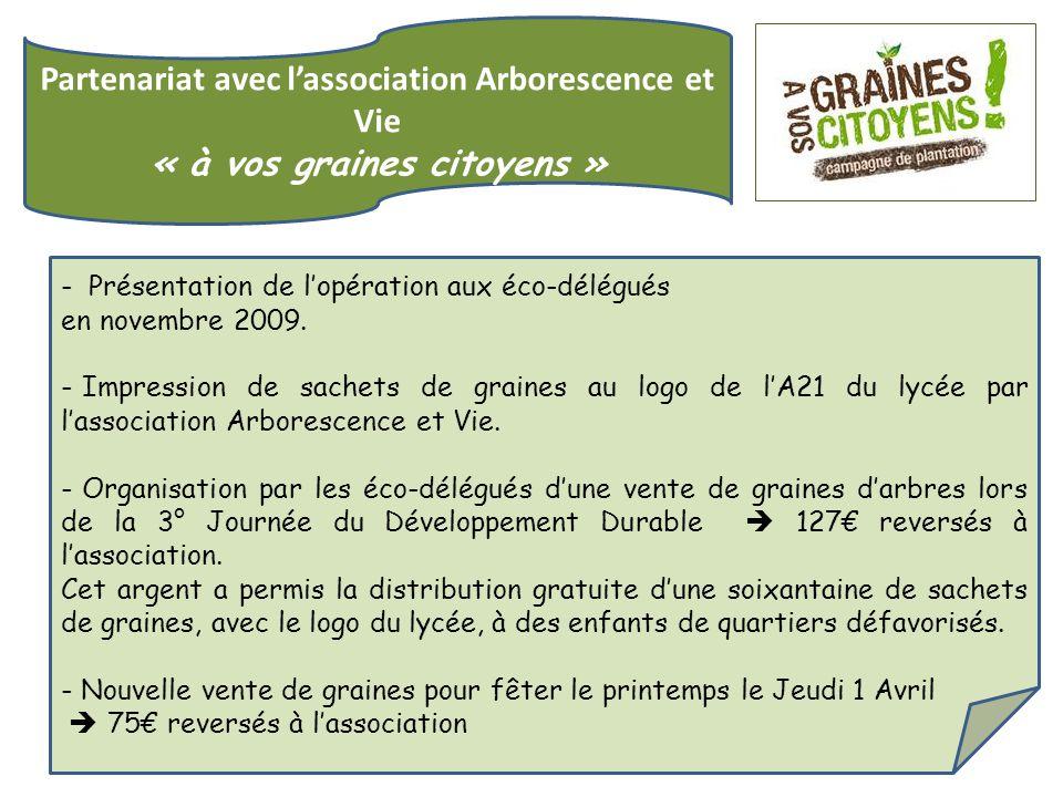 Partenariat avec l'association Arborescence et Vie « à vos graines citoyens » - Présentation de l'opération aux éco-délégués en novembre 2009. - Impre