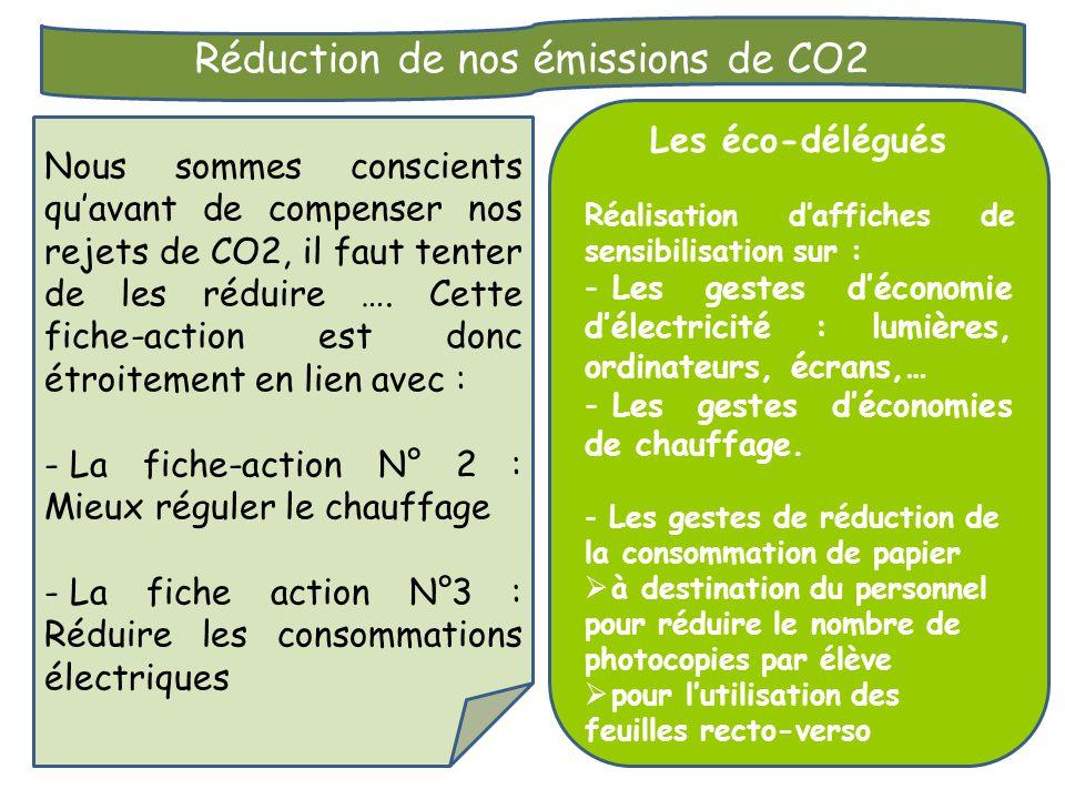 Réduction de nos émissions de CO2 Nous sommes conscients qu'avant de compenser nos rejets de CO2, il faut tenter de les réduire …. Cette fiche-action