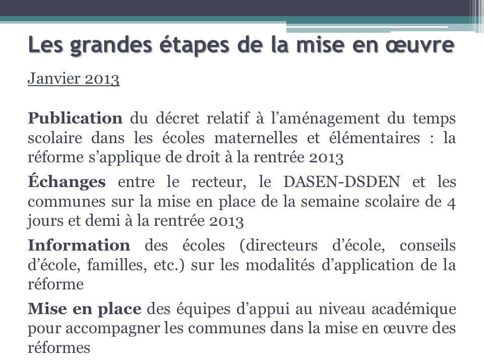 Janvier 2013 Publication du décret relatif à l'aménagement du temps scolaire dans les écoles maternelles et élémentaires : la réforme s'applique de dr