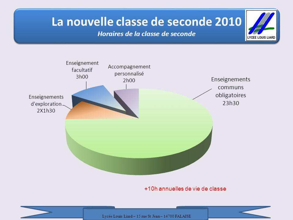 La nouvelle classe de seconde 2010 La nouvelle classe de seconde 2010 / 18 Janvier 2010 / DRONISEP Nice / LR - AT La nouvelle classe de seconde 2010 H