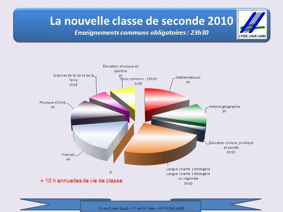 La nouvelle classe de seconde 2010 La nouvelle classe de seconde 2010 / 18 Janvier 2010 / DRONISEP Nice / LR - AT + 10 h annuelles de vie de classe La