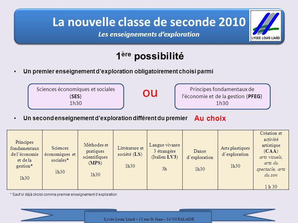 La nouvelle classe de seconde 2010 La nouvelle classe de seconde 2010 / 18 Janvier 2010 / DRONISEP Nice / LR - AT 1 ère possibilité Un premier enseign