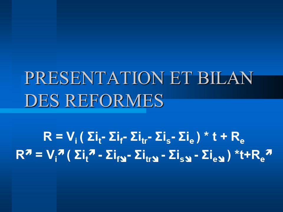 PRESENTATION ET BILAN DES REFORMES R = V i ( Σi t - Σi f - Σi tr - Σi s - Σi e ) * t + R e R  = V i  ( Σi t  - Σi f  - Σi tr  - Σi s  - Σi e  )