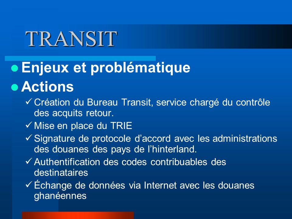 TRANSIT Enjeux et problématique Actions Création du Bureau Transit, service chargé du contrôle des acquits retour. Mise en place du TRIE Signature de