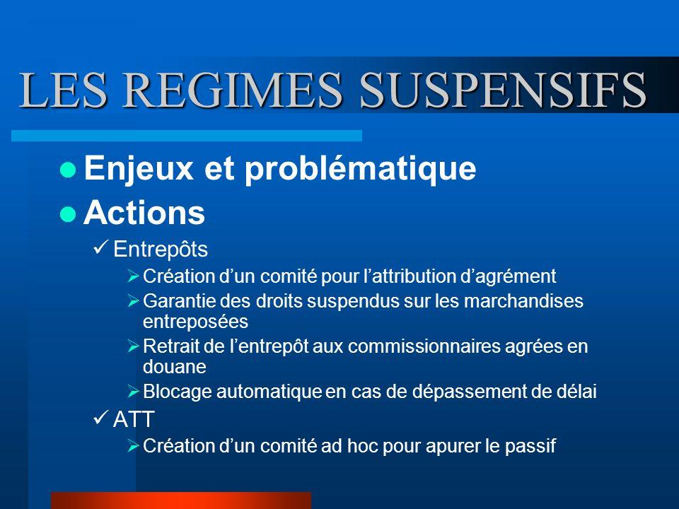 LES REGIMES SUSPENSIFS Enjeux et problématique Actions Entrepôts  Création d'un comité pour l'attribution d'agrément  Garantie des droits suspendus