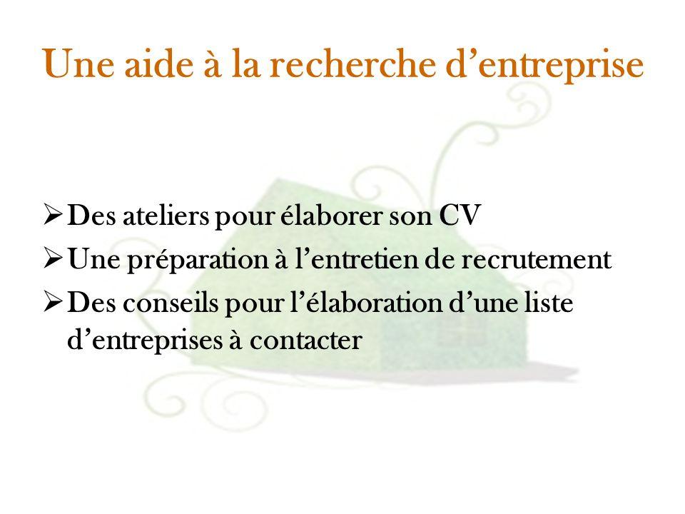 Une aide à la recherche d'entreprise  Des ateliers pour élaborer son CV  Une préparation à l'entretien de recrutement  Des conseils pour l'élaborat
