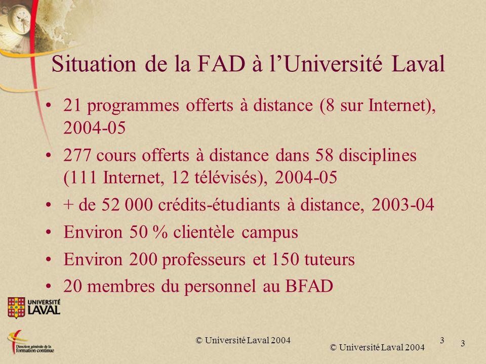 © Université Laval 2004 3 3 Situation de la FAD à l'Université Laval 21 programmes offerts à distance (8 sur Internet), 2004-05 277 cours offerts à distance dans 58 disciplines (111 Internet, 12 télévisés), 2004-05 + de 52 000 crédits-étudiants à distance, 2003-04 Environ 50 % clientèle campus Environ 200 professeurs et 150 tuteurs 20 membres du personnel au BFAD