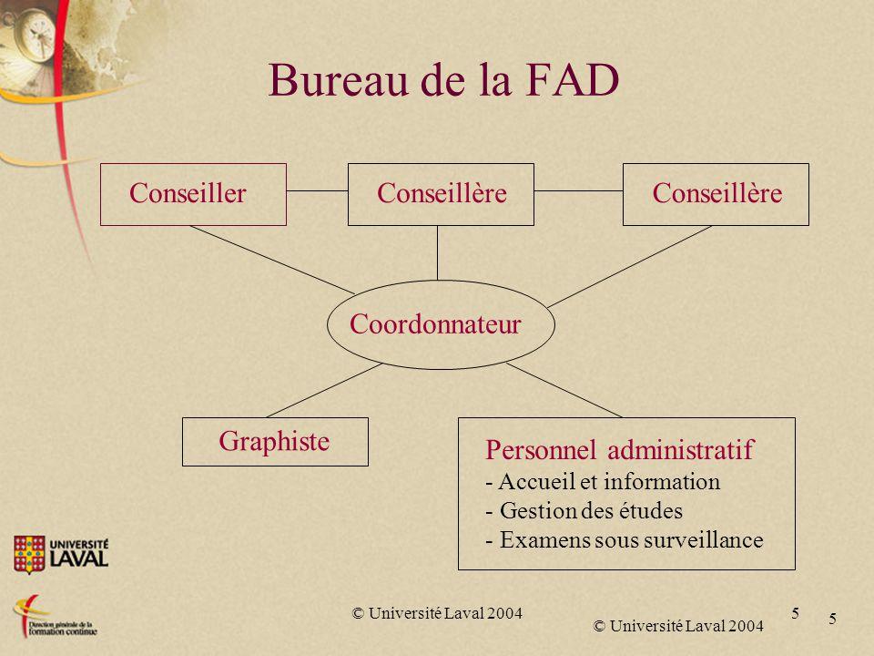 © Université Laval 2004 6 6 L'accueil et l'encadrement des étudiants Plan administratif Plan pédagogique Plan technologique