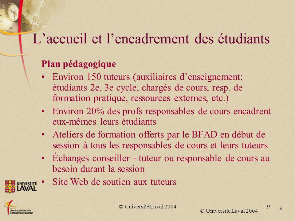 © Université Laval 2004 9 9 L'accueil et l'encadrement des étudiants Plan pédagogique Environ 150 tuteurs (auxiliaires d'enseignement: étudiants 2e, 3e cycle, chargés de cours, resp.