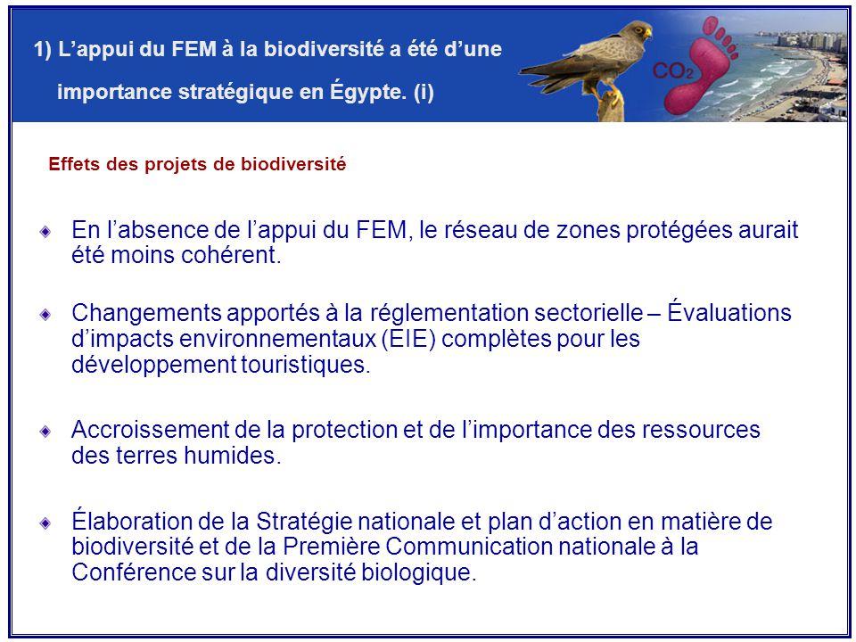 1) L'appui du FEM à la biodiversité a été d'une importance stratégique en Égypte.