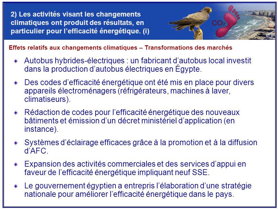 2) Les activités visant les changements climatiques ont produit des résultats, en particulier pour l'efficacité énergétique.