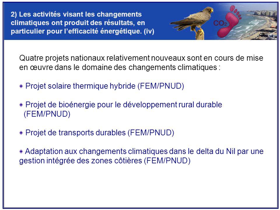 Quatre projets nationaux relativement nouveaux sont en cours de mise en œuvre dans le domaine des changements climatiques : Projet solaire thermique hybride (FEM/PNUD) Projet de bioénergie pour le développement rural durable (FEM/PNUD) Projet de transports durables (FEM/PNUD) Adaptation aux changements climatiques dans le delta du Nil par une gestion intégrée des zones côtières (FEM/PNUD) 2) Les activités visant les changements climatiques ont produit des résultats, en particulier pour l'efficacité énergétique.