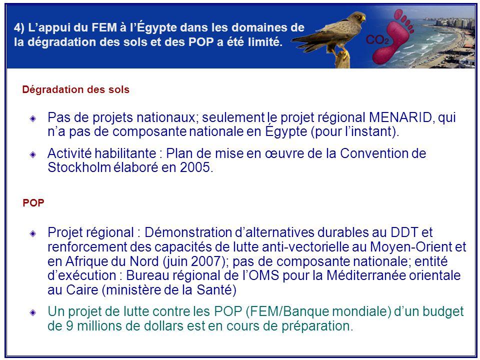 4) L'appui du FEM à l'Égypte dans les domaines de la dégradation des sols et des POP a été limité.