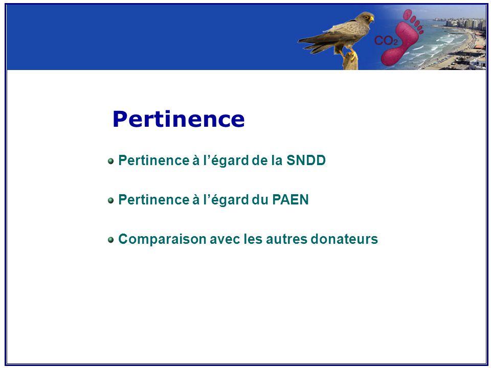 Pertinence Pertinence à l'égard de la SNDD Pertinence à l'égard du PAEN Comparaison avec les autres donateurs
