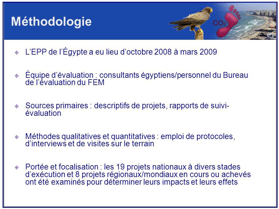 Méthodologie L'EPP de l'Égypte a eu lieu d'octobre 2008 à mars 2009 Équipe d'évaluation : consultants égyptiens/personnel du Bureau de l'évaluation du FEM Sources primaires : descriptifs de projets, rapports de suivi- évaluation Méthodes qualitatives et quantitatives : emploi de protocoles, d'interviews et de visites sur le terrain Portée et focalisation : les 19 projets nationaux à divers stades d'exécution et 8 projets régionaux/mondiaux en cours ou achevés ont été examinés pour déterminer leurs impacts et leurs effets