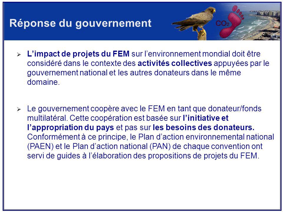  L'impact de projets du FEM sur l'environnement mondial doit être considéré dans le contexte des activités collectives appuyées par le gouvernement national et les autres donateurs dans le même domaine.