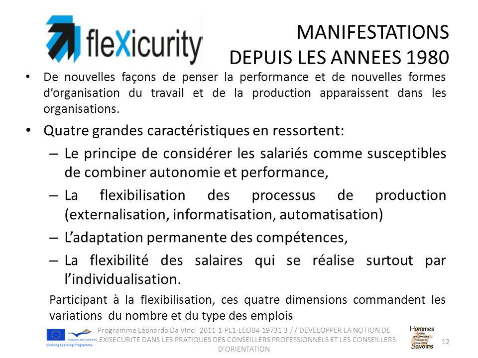 MANIFESTATIONS DEPUIS LES ANNEES 1980 De nouvelles façons de penser la performance et de nouvelles formes d'organisation du travail et de la production apparaissent dans les organisations.