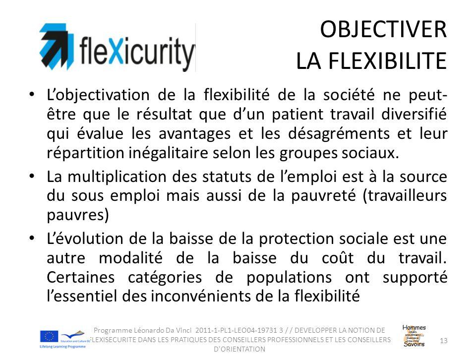 OBJECTIVER LA FLEXIBILITE L'objectivation de la flexibilité de la société ne peut- être que le résultat que d'un patient travail diversifié qui évalue les avantages et les désagréments et leur répartition inégalitaire selon les groupes sociaux.