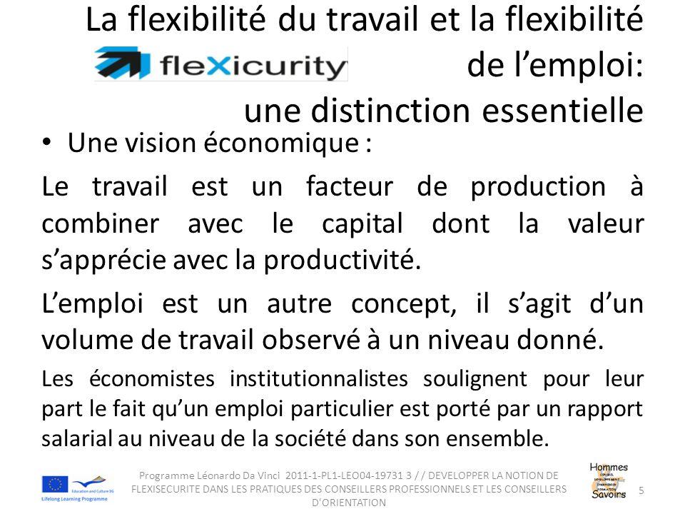 La flexibilité du travail et la flexibilité de l'emploi: une distinction essentielle Une vision économique : Le travail est un facteur de production à combiner avec le capital dont la valeur s'apprécie avec la productivité.