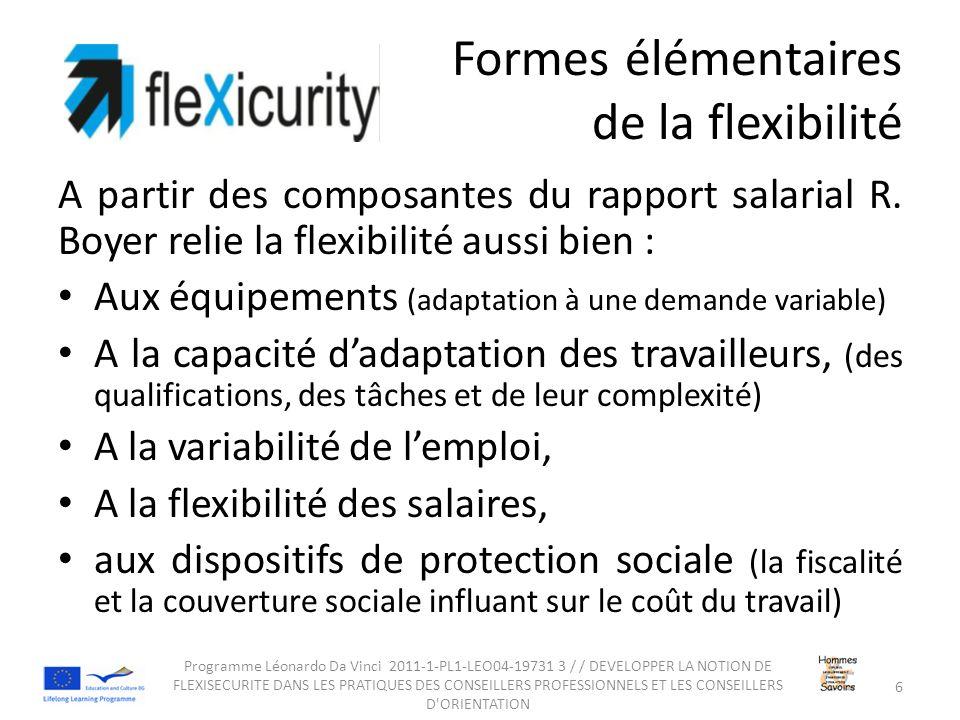 Formes élémentaires de la flexibilité A partir des composantes du rapport salarial R.