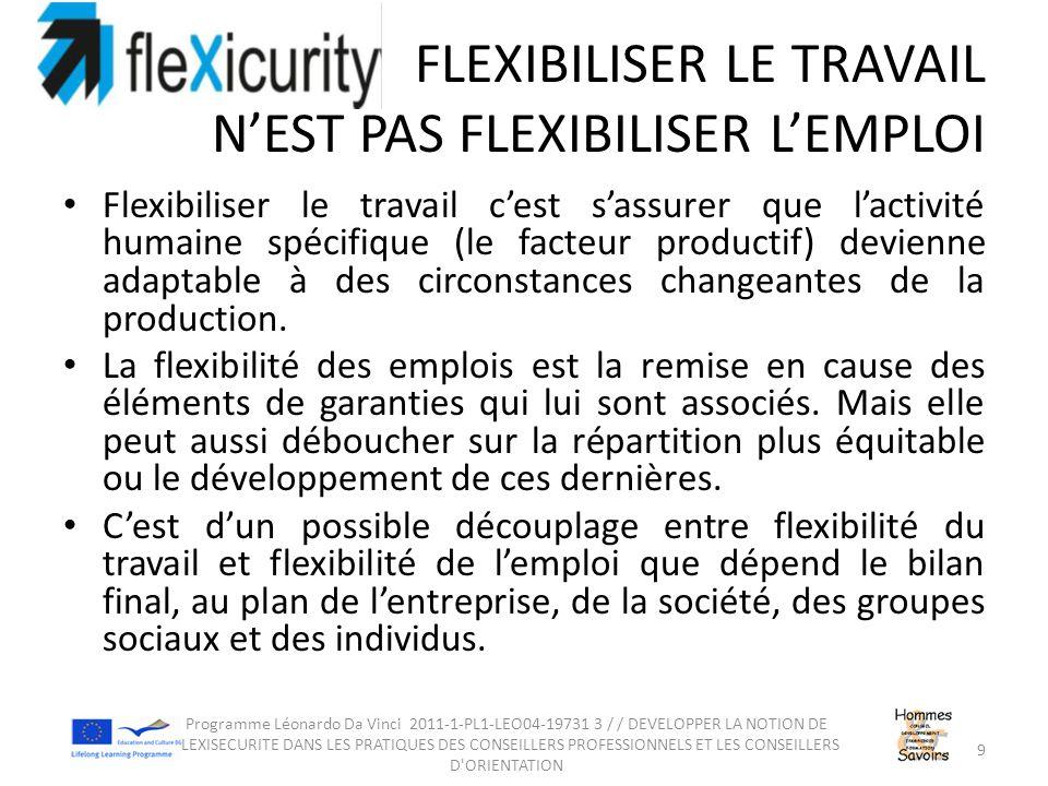 FLEXIBILISER LE TRAVAIL N'EST PAS FLEXIBILISER L'EMPLOI Flexibiliser le travail c'est s'assurer que l'activité humaine spécifique (le facteur productif) devienne adaptable à des circonstances changeantes de la production.
