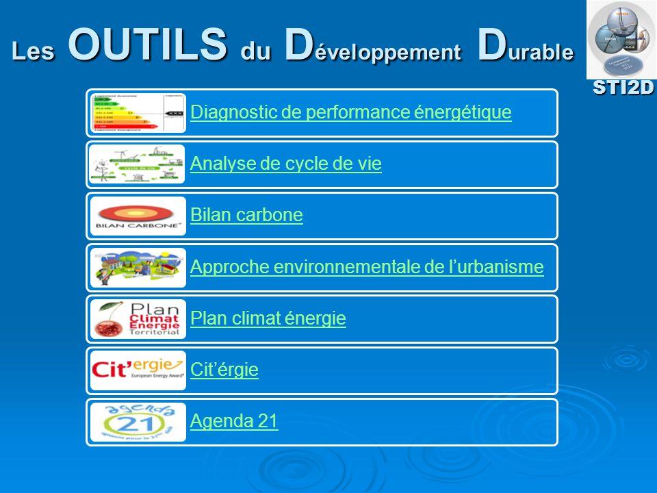STI2D Les OUTILS du D éveloppement D urable Diagnostic de performance énergétique Analyse de cycle de vie Bilan carbone Approche environnementale de l'urbanisme Plan climat énergie Cit'érgie Agenda 21